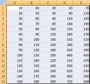 Conditional Formatting MS Excel 2007