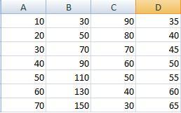 Conditional Formatting Range - MS EXCEL 2007