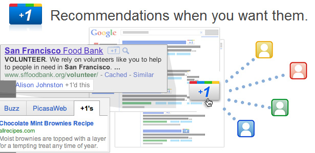 Google +1 Button - Recommendations when you want them