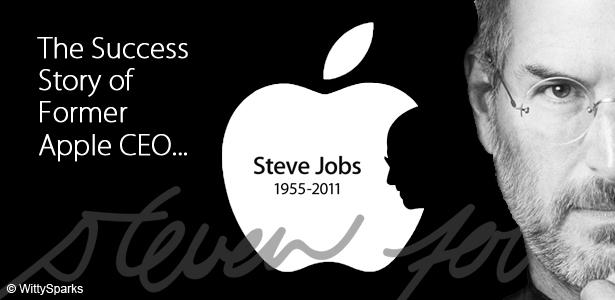A Peep into the life of Steve Jobs!