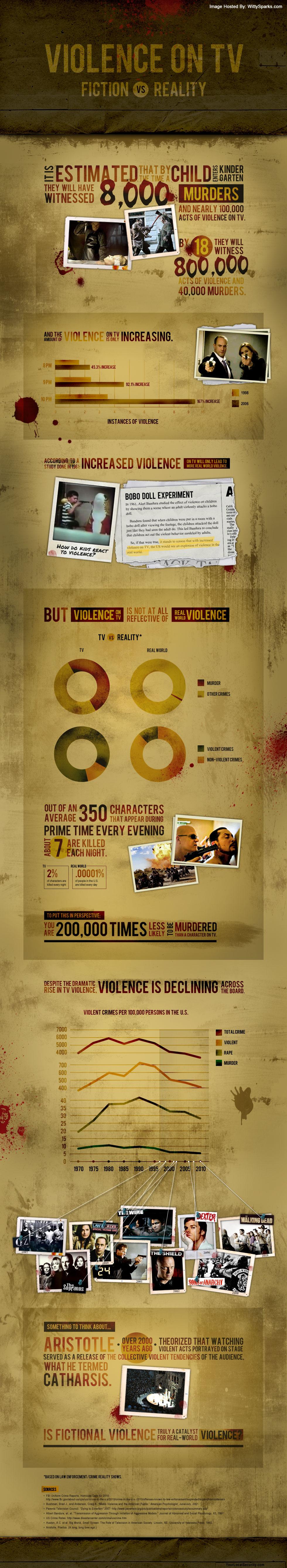 Violence On TV - Infographics