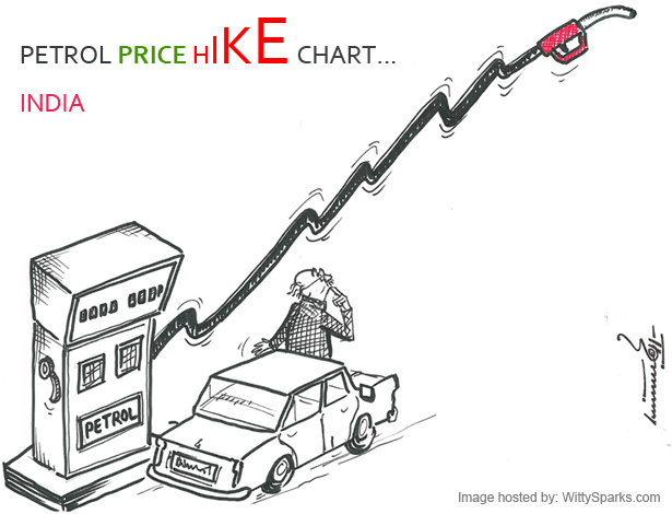 Hike in Petrol Price bother common man again!