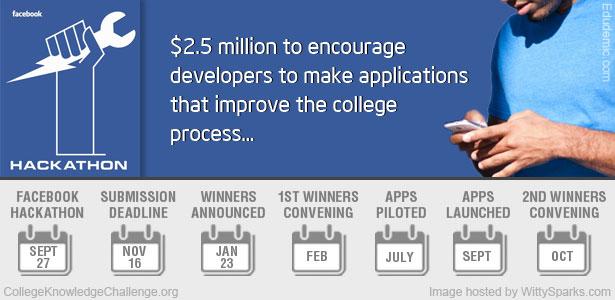 Facebook Hackathon - Application for better education!