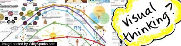 Digital Trends - Visual Thinking
