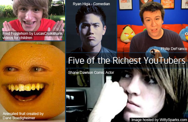 Five of the Richest YouTubers