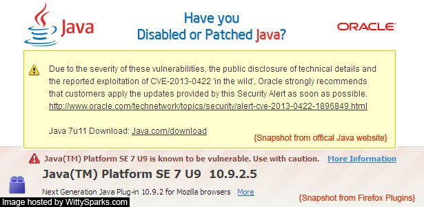 Have you disabled or patched Java Plugin in your PC or MAC?