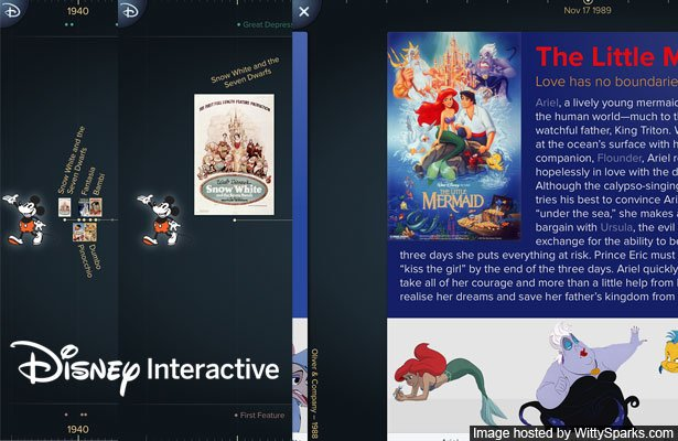 Disney Interactive puts the magic of animation at your fingertips with new interactive iPad App