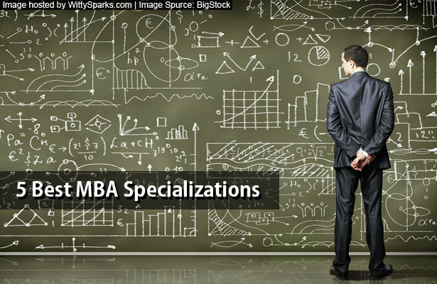 Master's in Business Administration