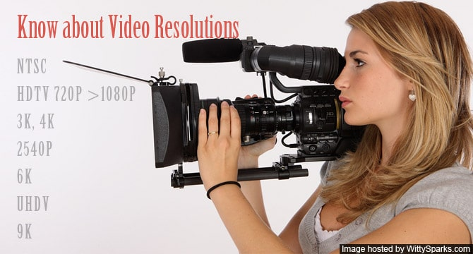 Know about Video Resolutions