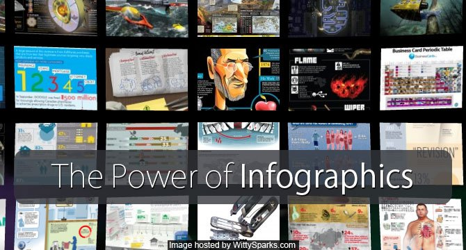 Infographics to build your brand