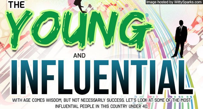 Young and Influential Innovators, CEOs, Founders and more