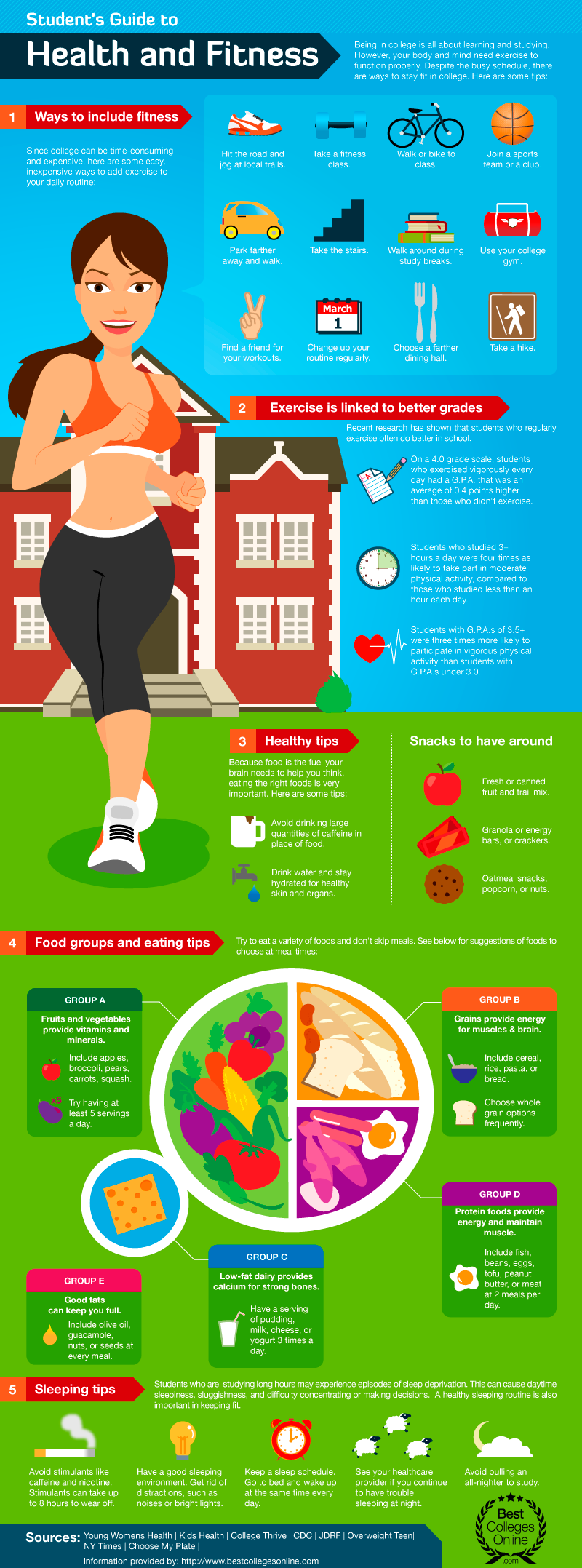 Quick guide to student health and fitness
