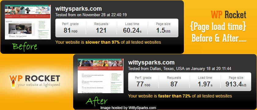 Improve WordPress sites page load time with WP Rocket