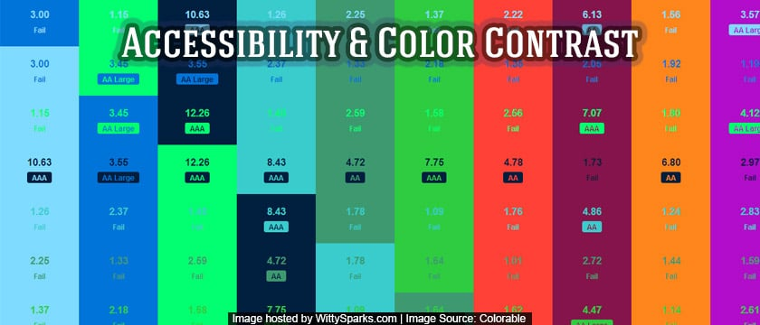 Accessibility Color Contrast Tools and Testing
