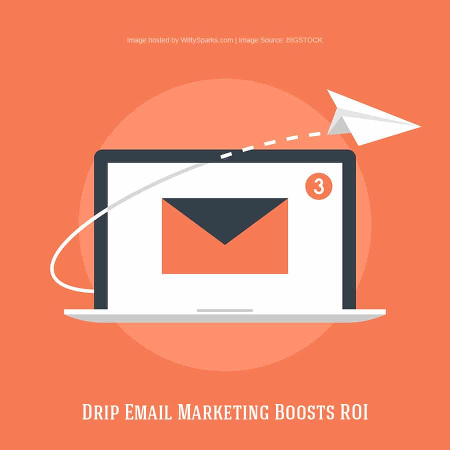 Drip Email Marketing To Boost ROI