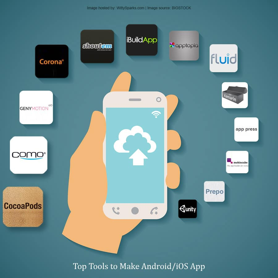 Tools for making Android and iOS apps