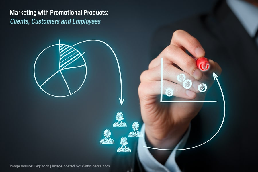 Marketing & Promoting Products