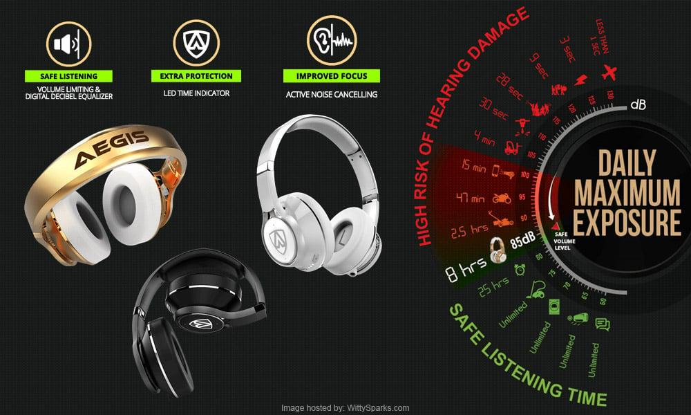 Aegis Acoustics Headphones