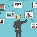 Sitemap - How important it is for a website
