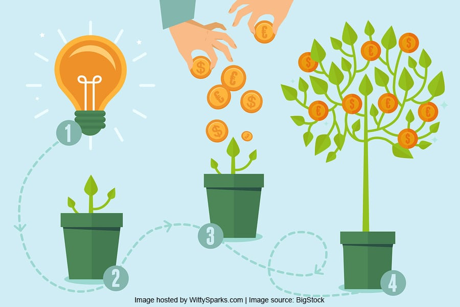 Funding options to grow your business