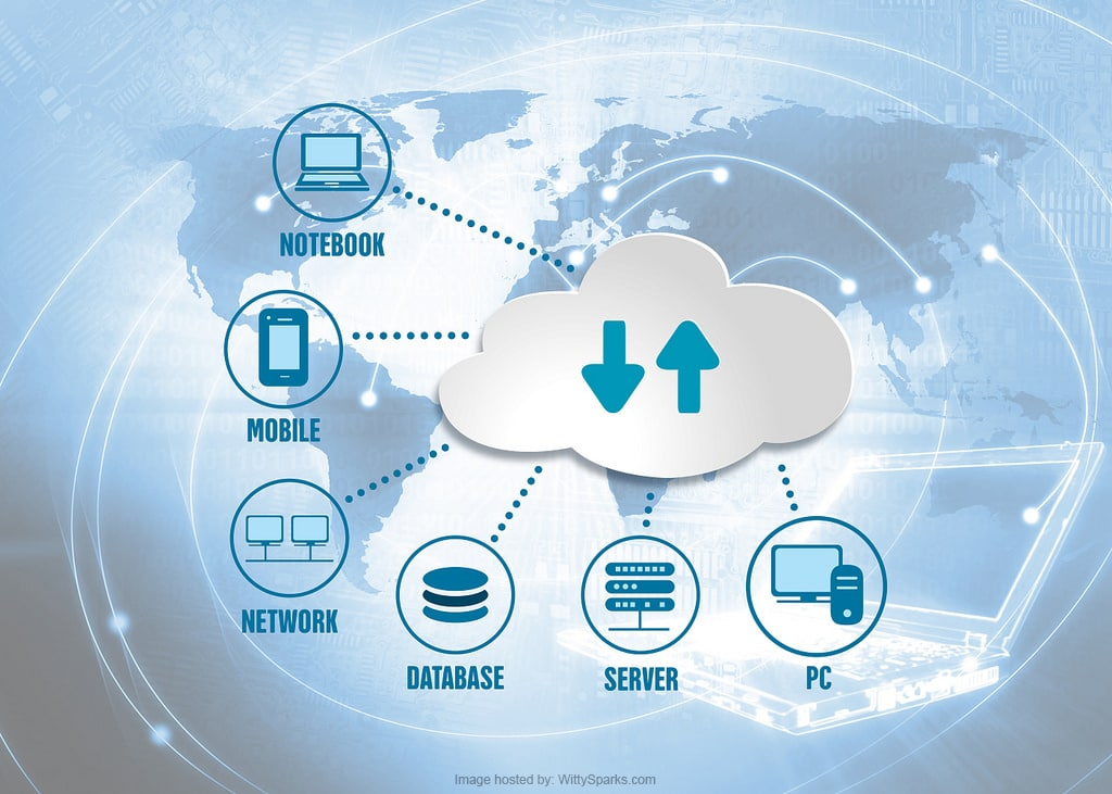 Features of DMS - Document Management System