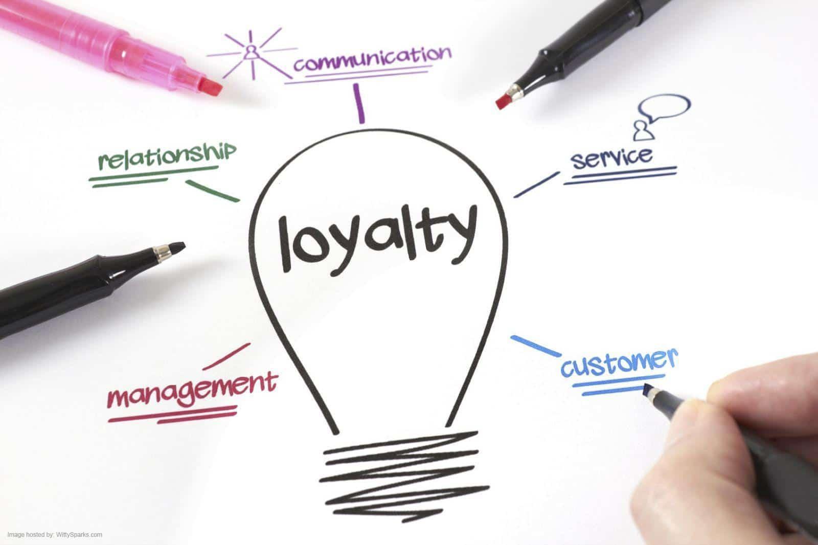 Business Loyalty Program