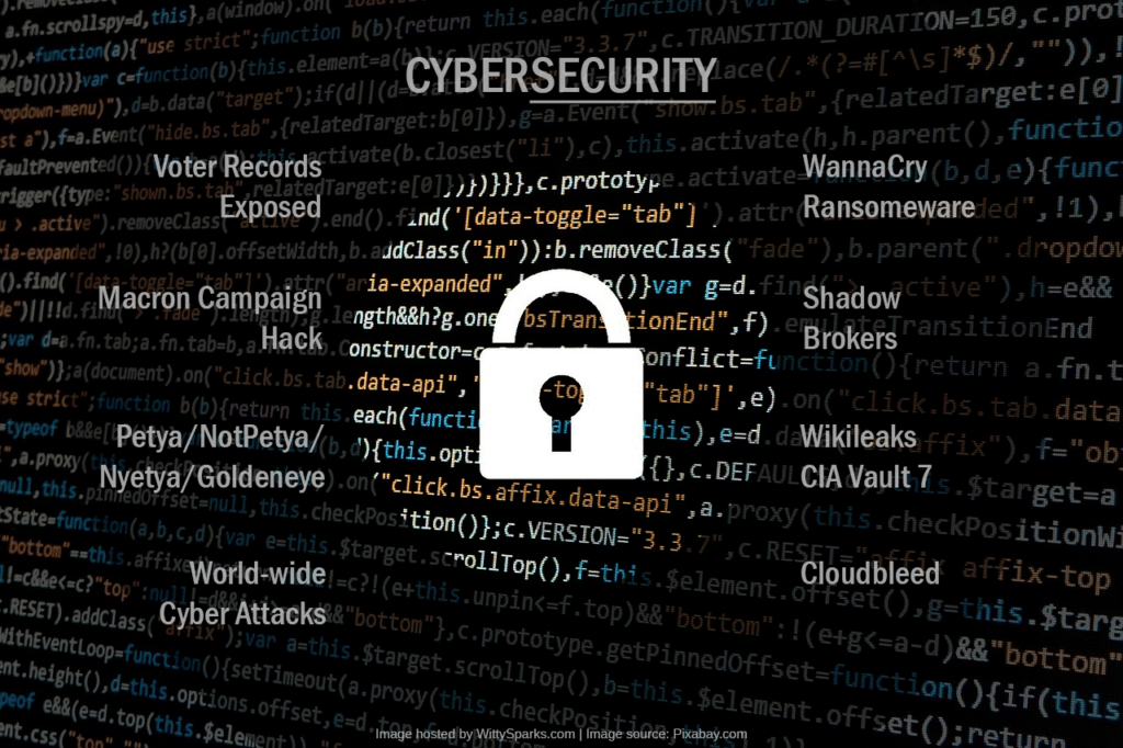 Cyber security and Hacking threats of 2017