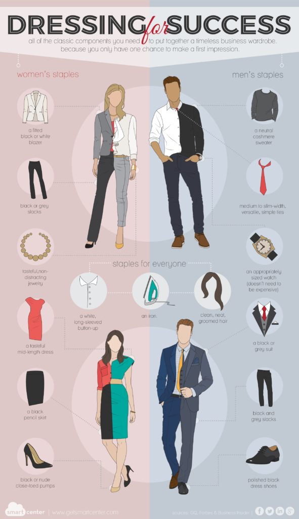Dressing For Success - Infographic