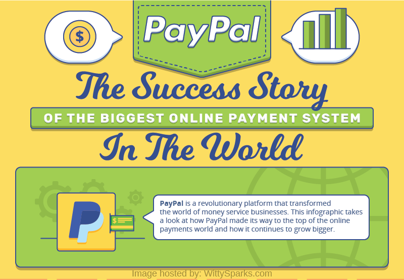 The success story of the biggest online payment system - Paypal