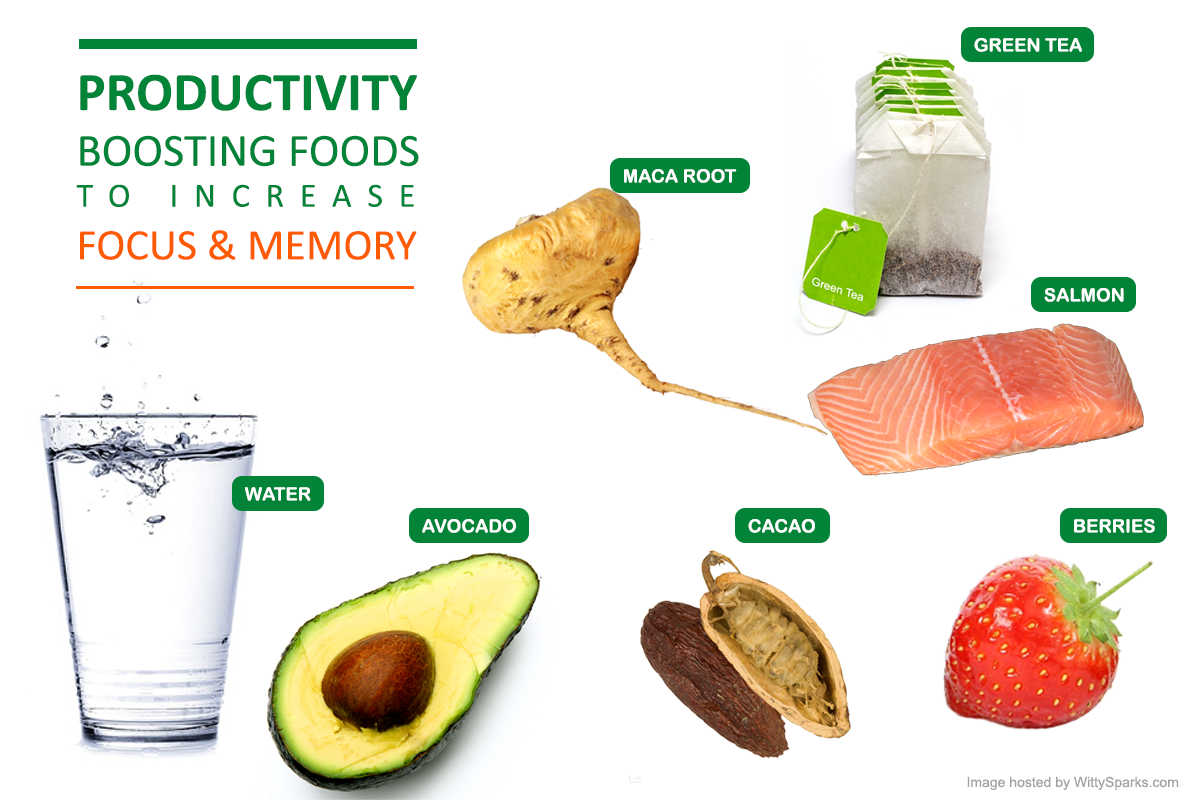 Productivity boosting foods