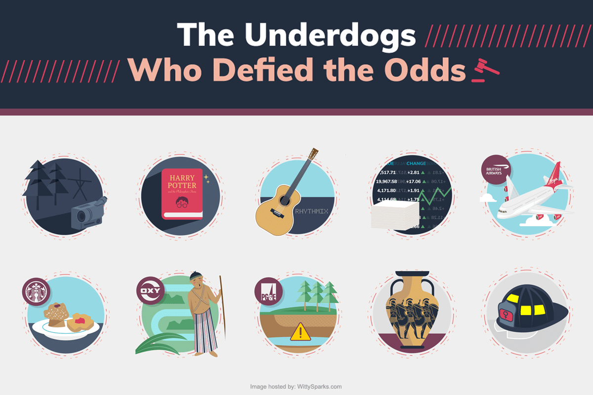 Underdogs who defied the odds