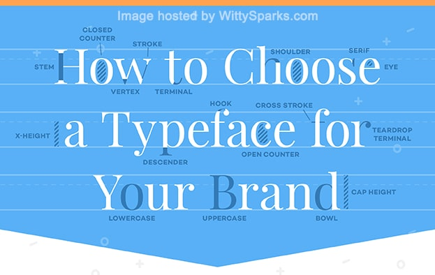 Choosing Typography for your Brand