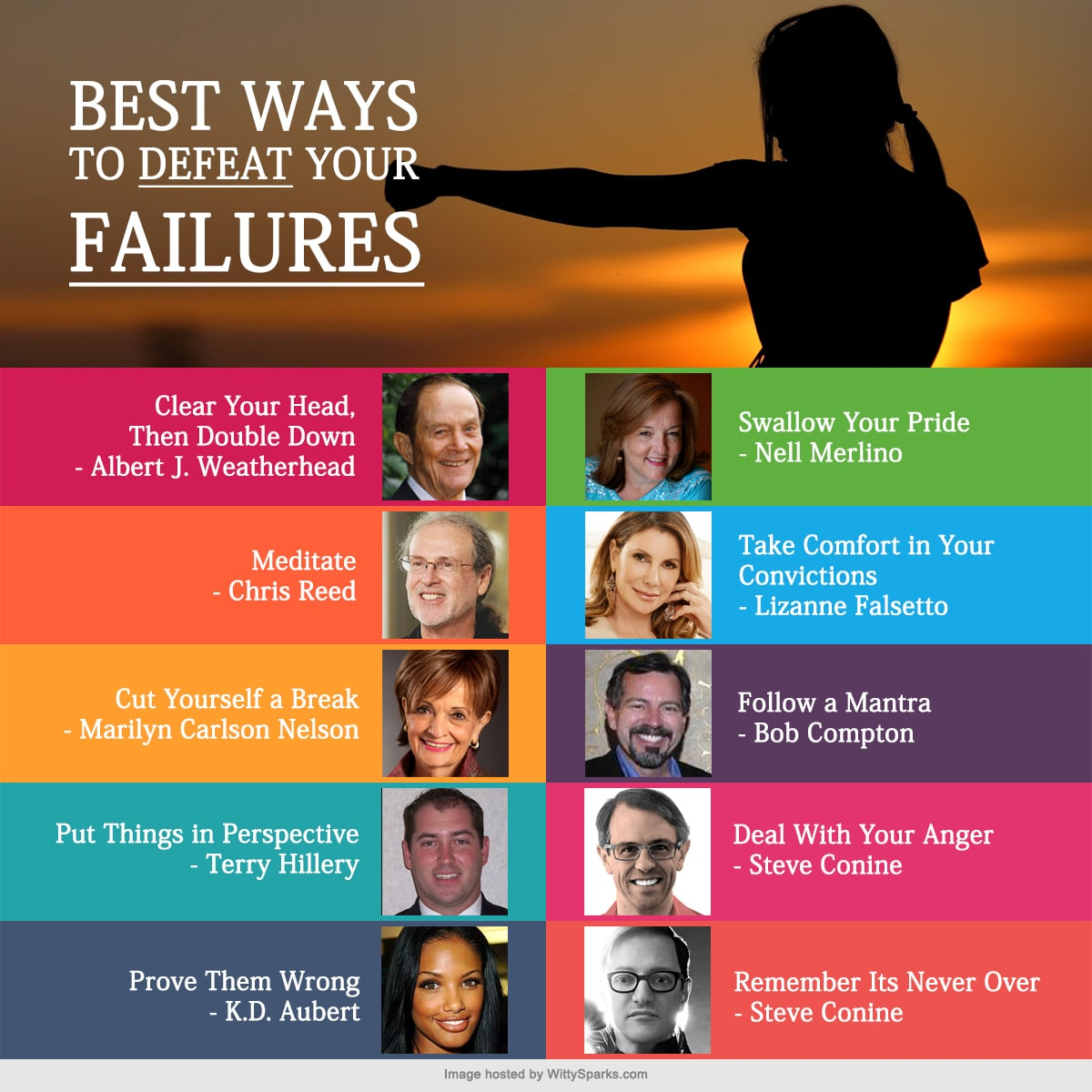 Infographic - Ways to defeat your failure