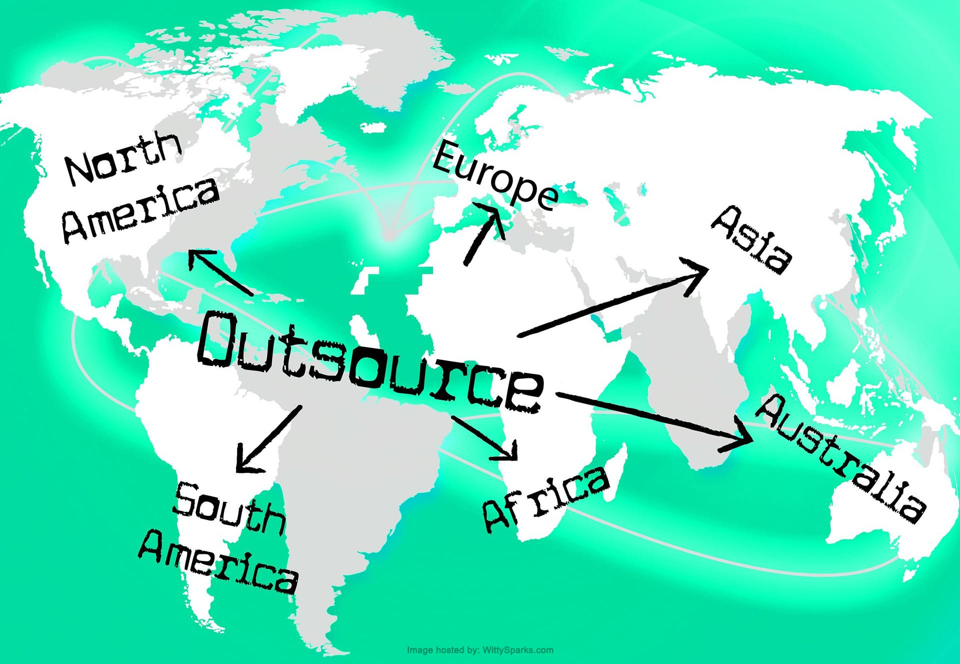 Outsource In Startups