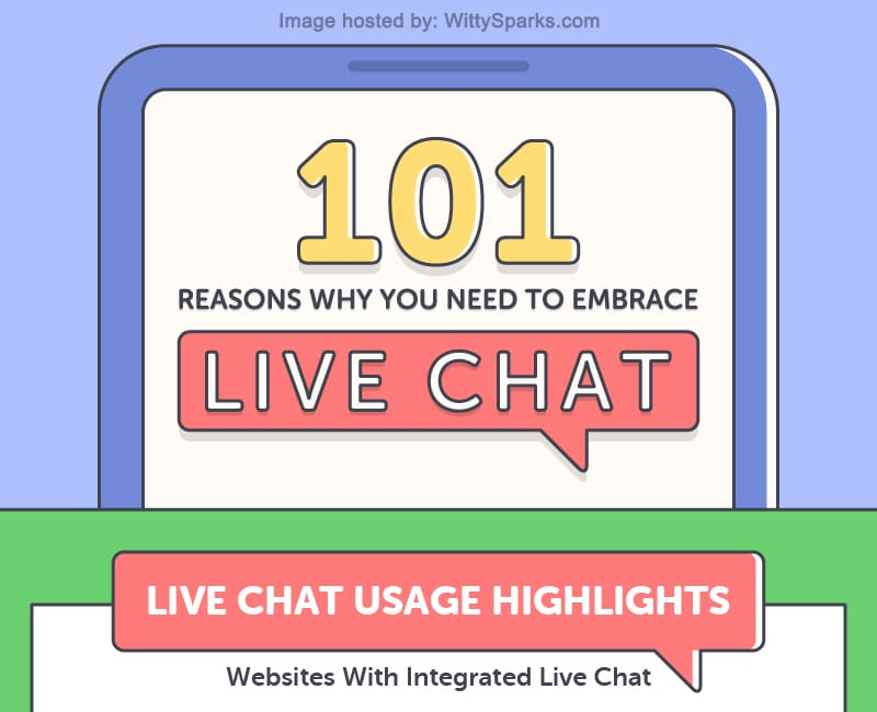 Live Chat for your Business Growth