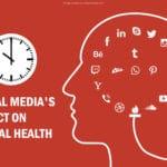 Social Media's impact on Mental Health