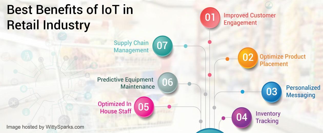 Best Benefits of IoT in Retail Industry