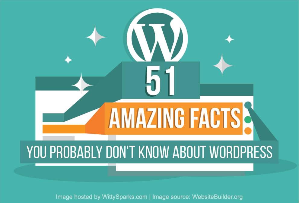 Hidden Facts About WordPress
