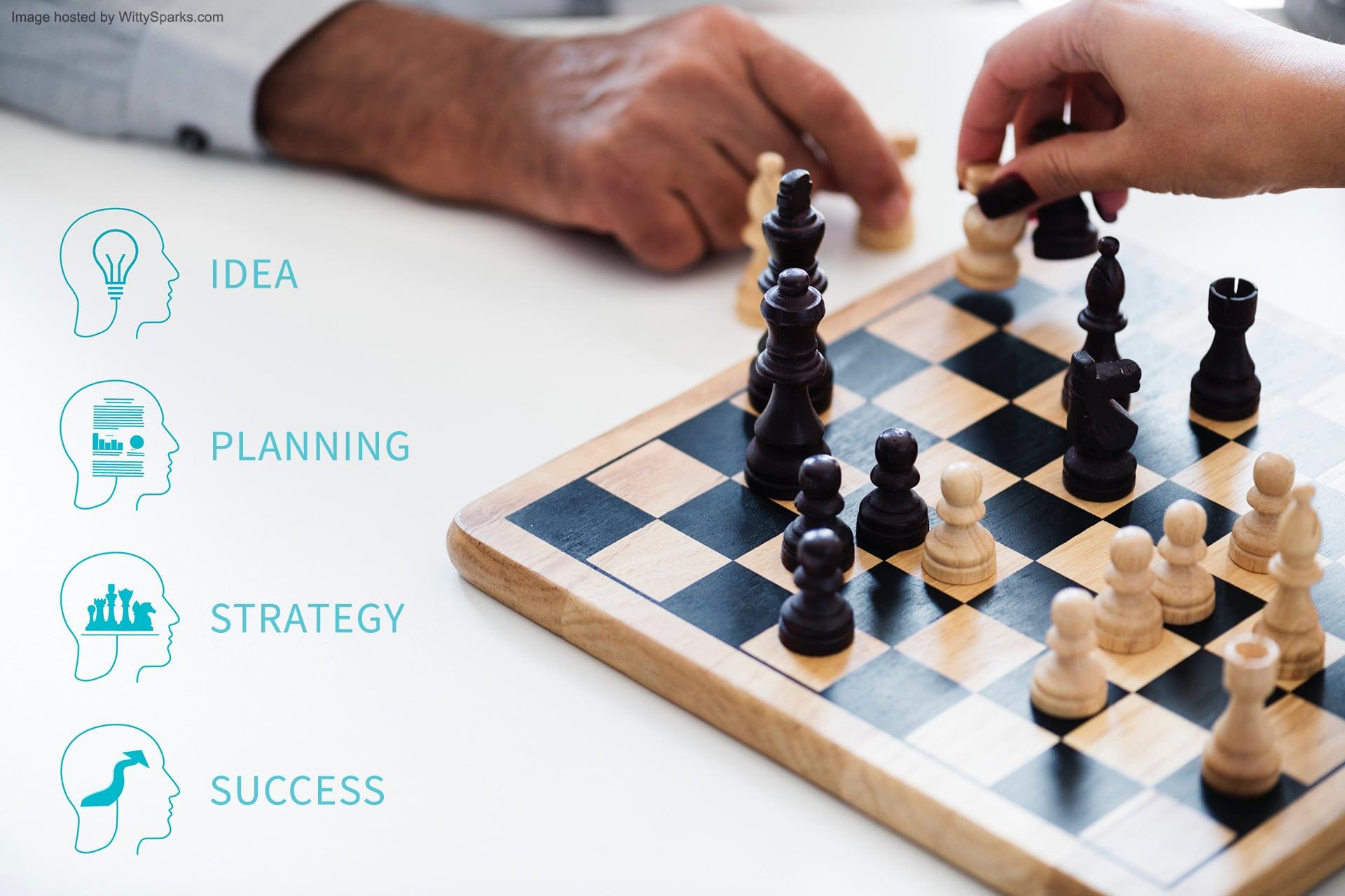 Entrepreneurs - Idea, Planning, Strategy, Success
