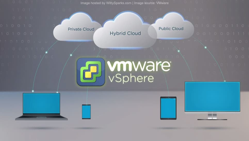 VMware vSphere
