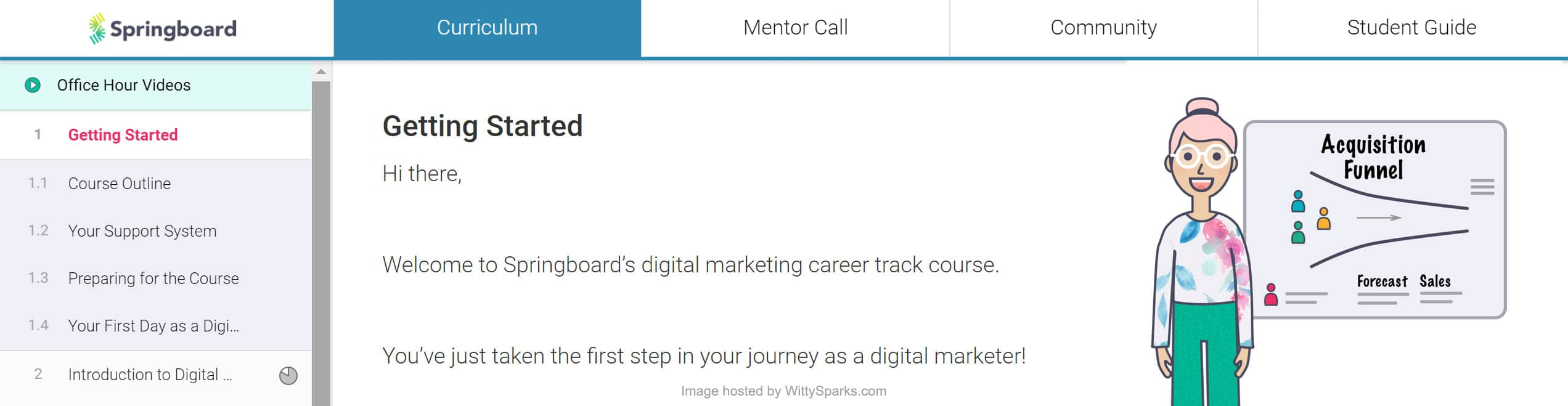 Springboard - Curriculum, Mentor Call, Community, Student Guide