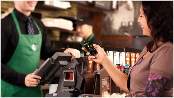 Mobile Wallet Payment Shopping