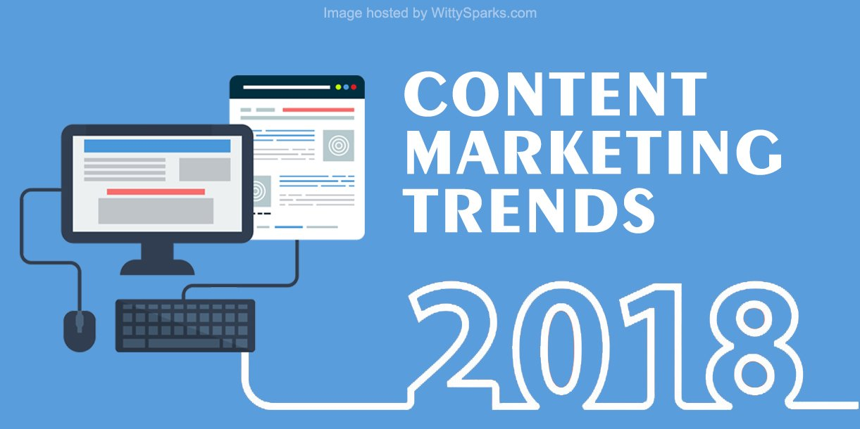 Content Marketing Trends to improve your Brand presense