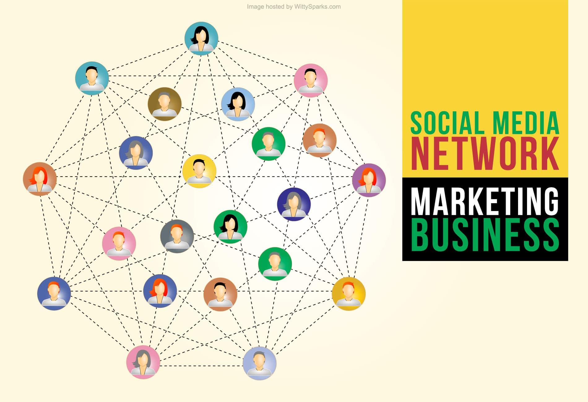 Social Media Network Marketing Business