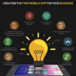 Having Mobile App is must for your Business