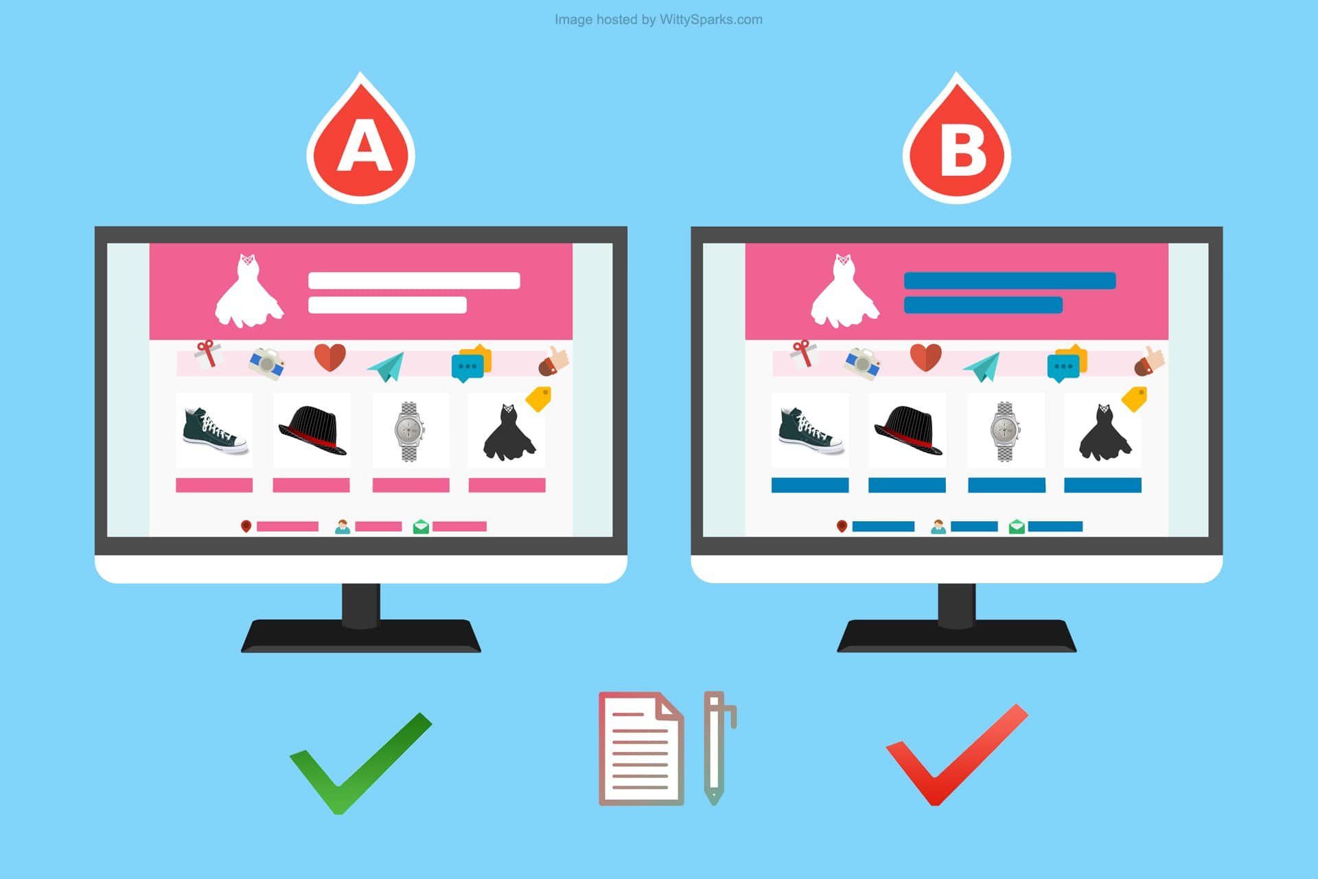 A/B Testing For Business