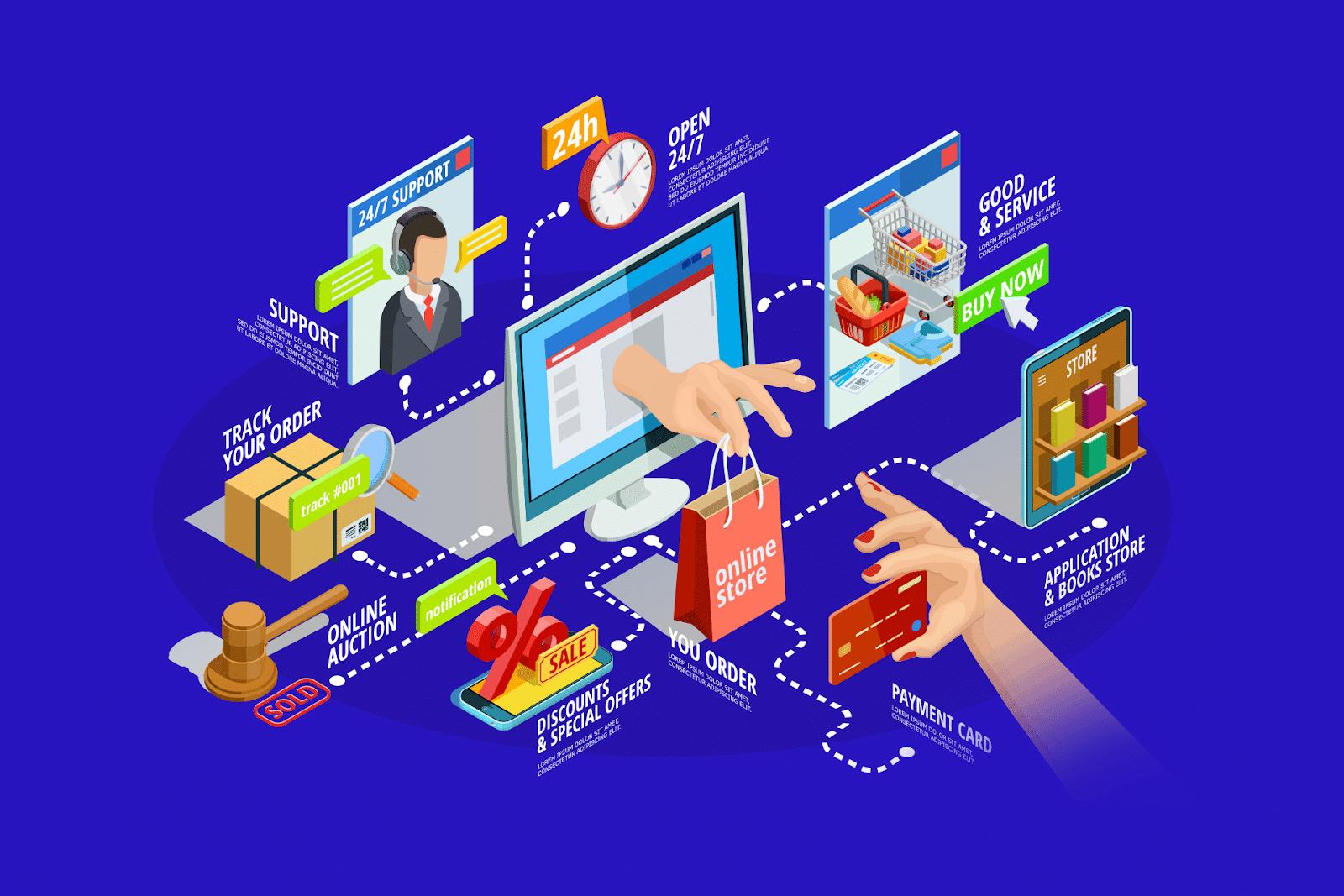 WooCommerce Experts Tips
