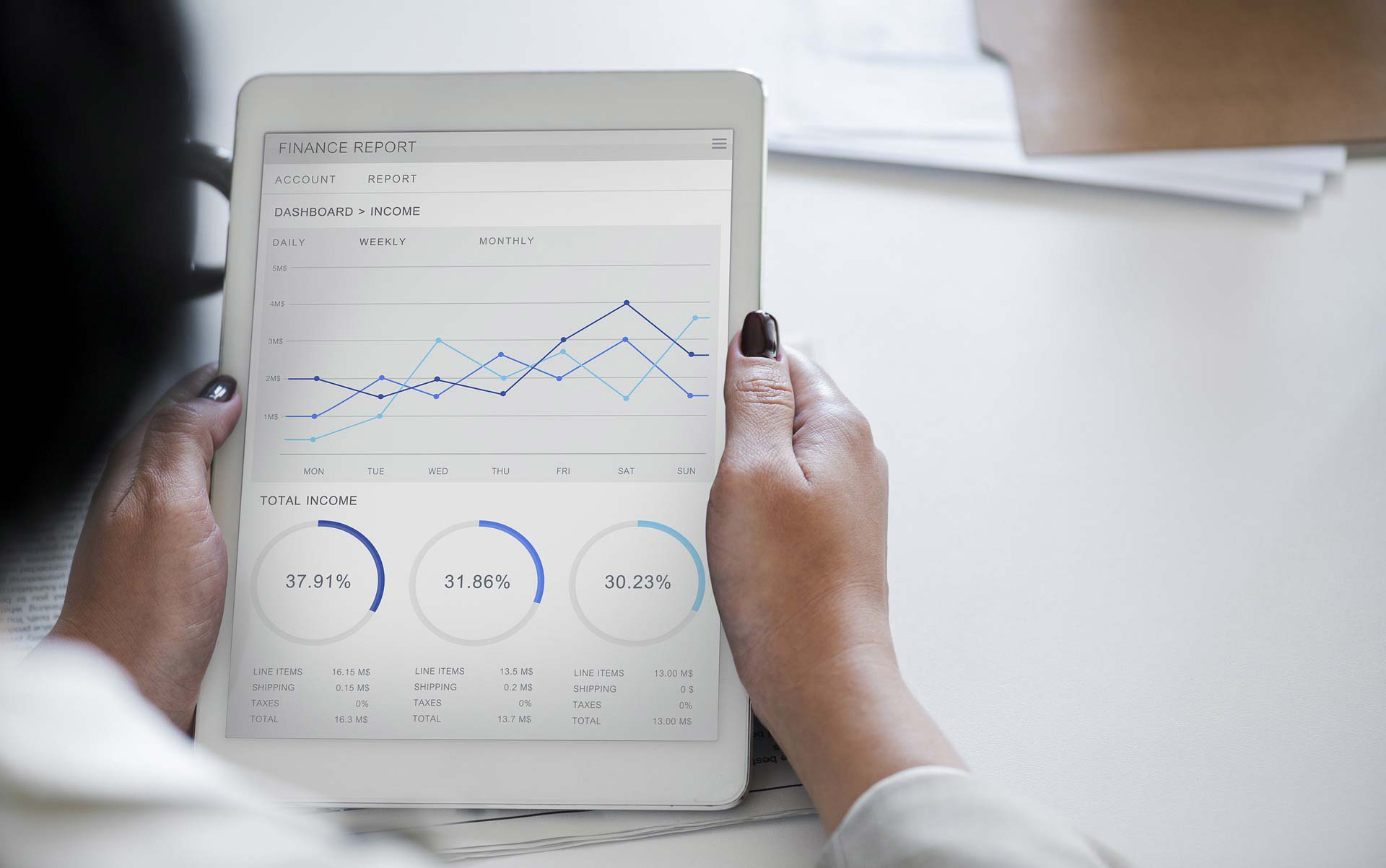 Annual Finance Report and Sales Metrics