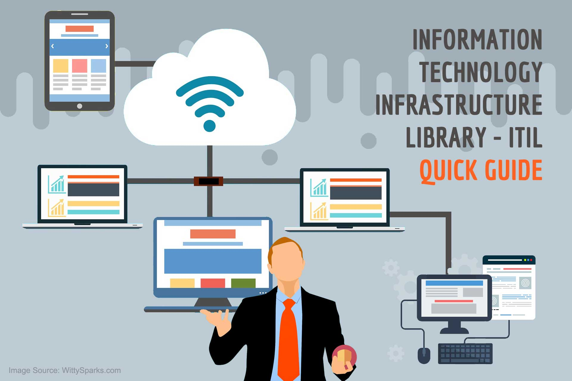 Information Technology Infrastructure Library - ITIL Guide