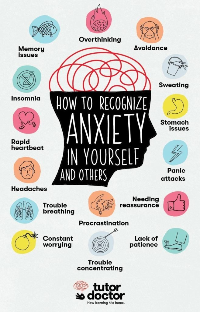 How to recognize anxiety in yourself and others